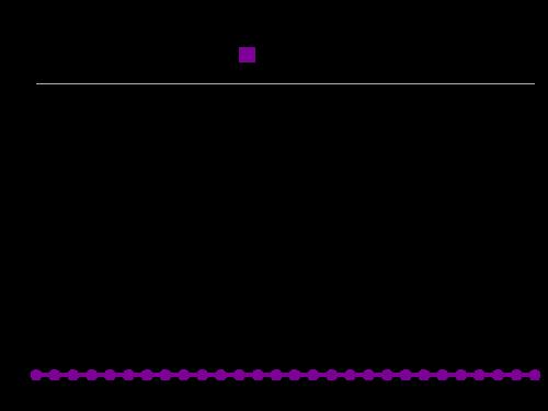 Ethereum vs. GBP – Criptovalute