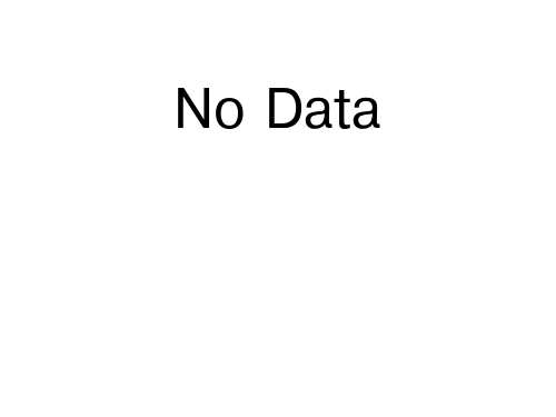 2021btc la gbp