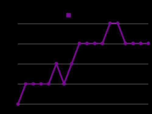 Bitcoin - Leu românesc (BTC/RON) Convertor Valutar, Ratele de schimb valutar | CoinYEP